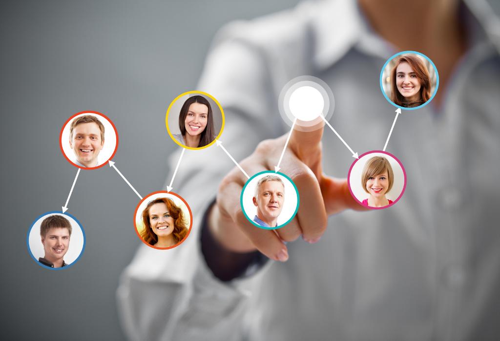 clientes potenciales - softlanding - SUM
